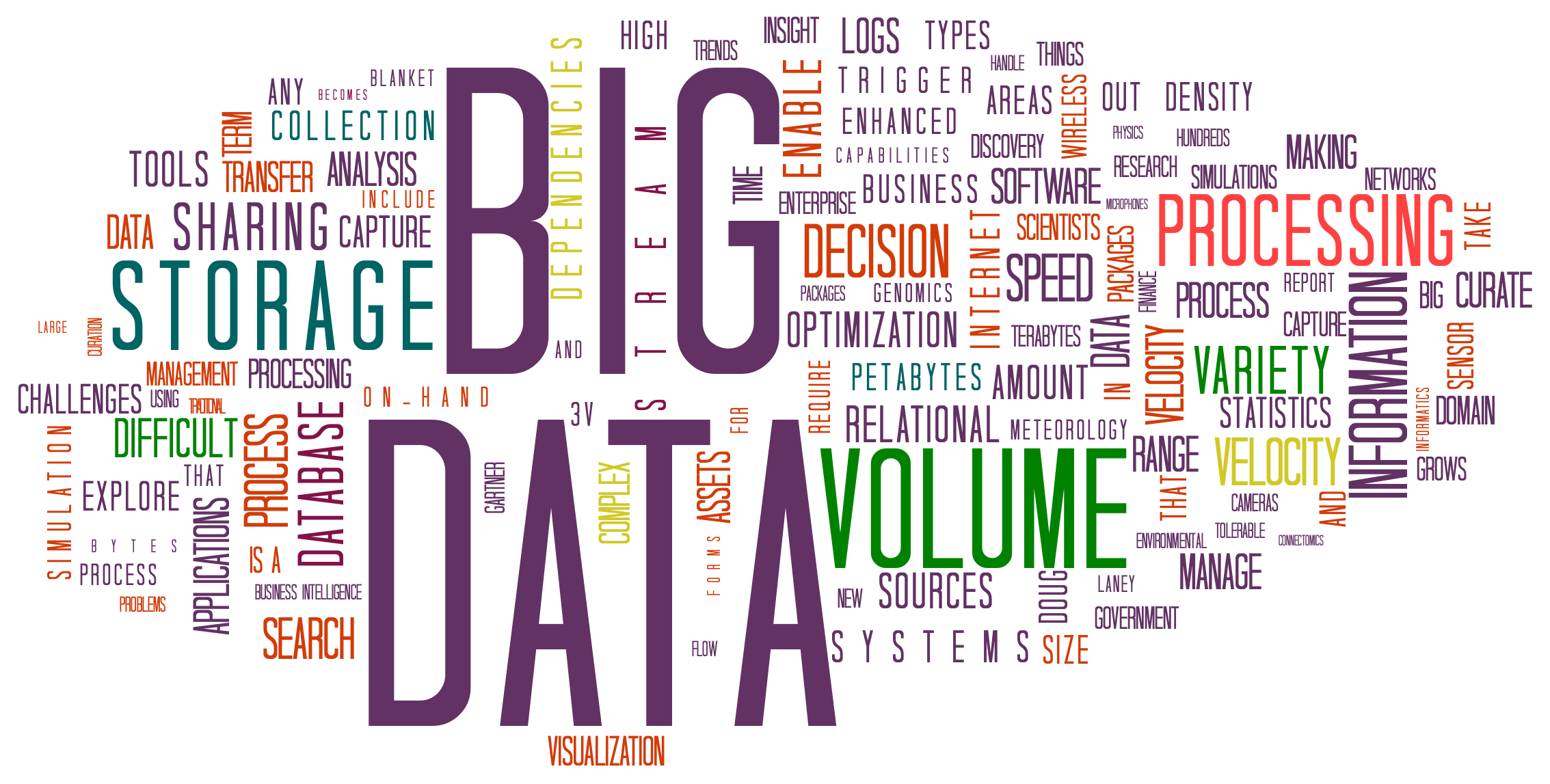 big-data-science